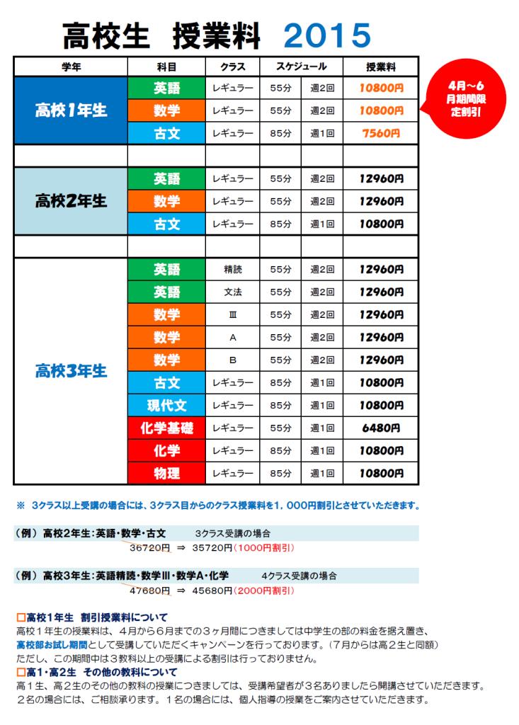 KOUKOUJYUGYOURYOU2015